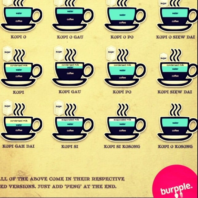 HOW TO ORDER KOPI LIKE A PRO!