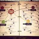 Wine Mind Map